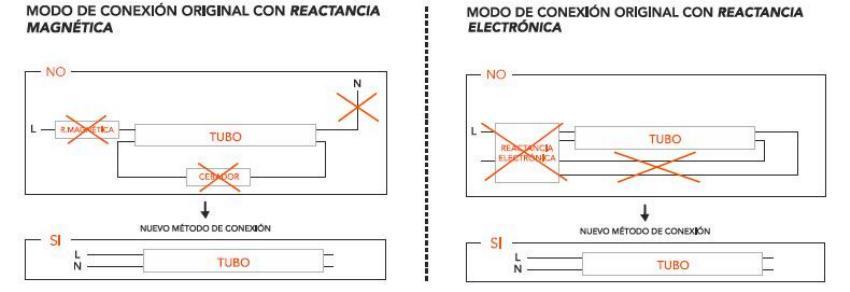 CONEXIONADO FLUORESCENTES