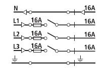 esquema conexión carril trifasico